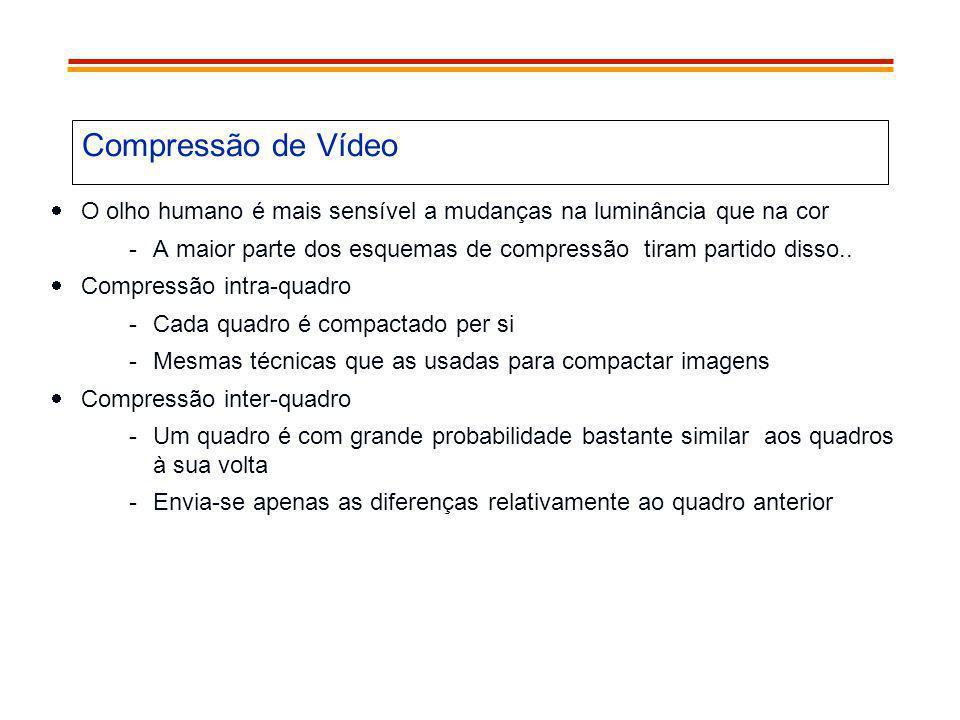 Compressão de Vídeo O olho humano é mais sensível a mudanças na luminância que na cor.