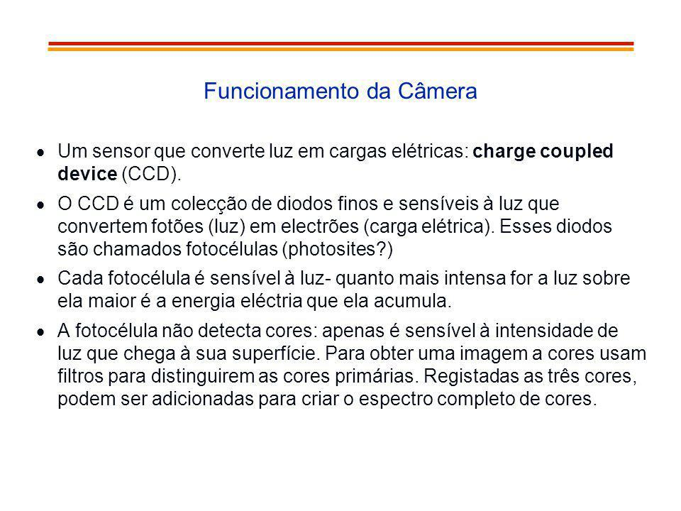 Funcionamento da Câmera