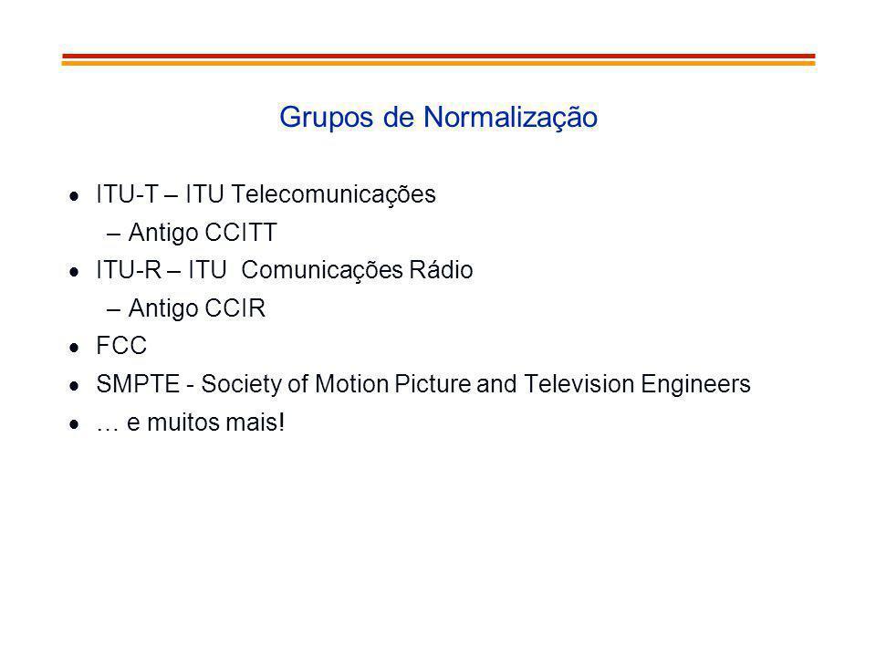 Grupos de Normalização