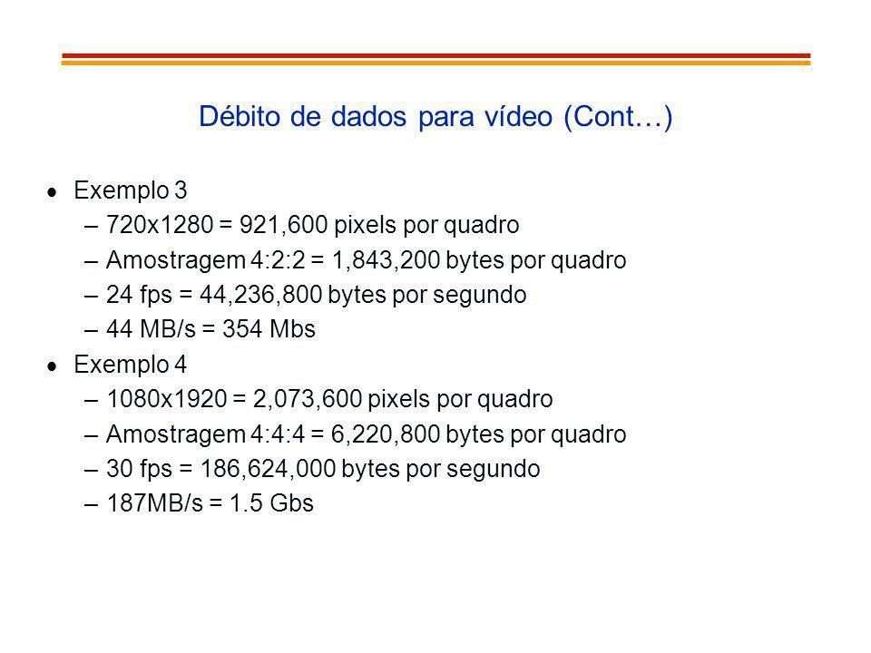 Débito de dados para vídeo (Cont…)