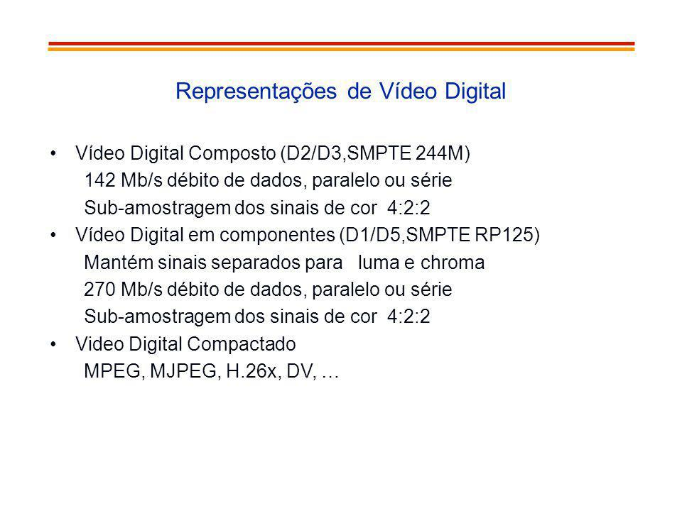 Representações de Vídeo Digital