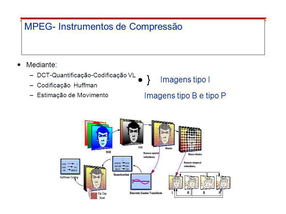 MPEG- Instrumentos de Compressão
