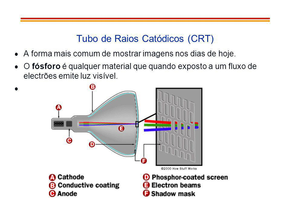 Tubo de Raios Catódicos (CRT)