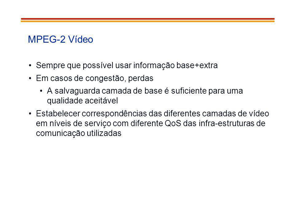 MPEG-2 Vídeo Sempre que possível usar informação base+extra