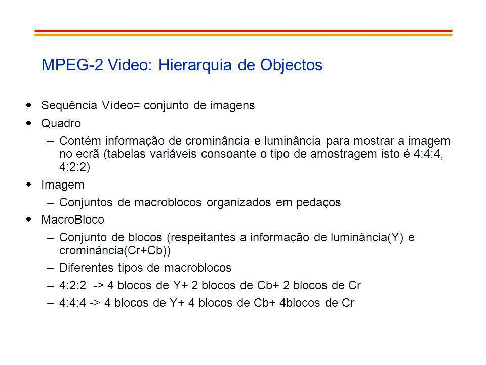 MPEG-2 Video: Hierarquia de Objectos