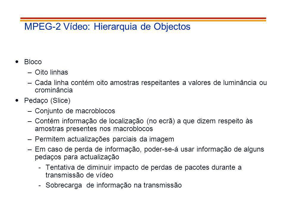 MPEG-2 Vídeo: Hierarquia de Objectos