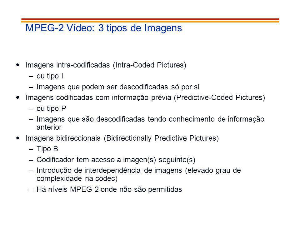 MPEG-2 Vídeo: 3 tipos de Imagens
