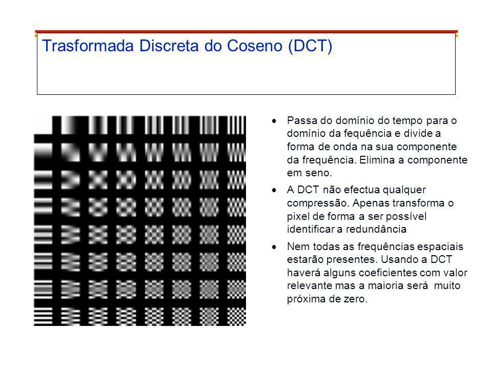 Trasformada Discreta do Coseno (DCT)
