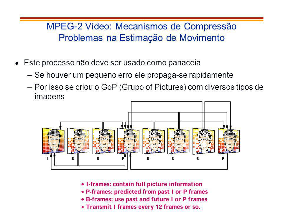 MPEG-2 Vídeo: Mecanismos de Compressão Problemas na Estimação de Movimento