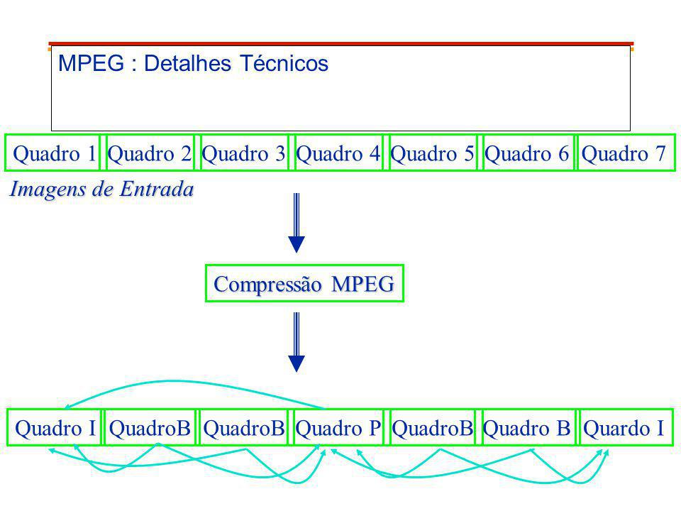 MPEG : Detalhes Técnicos