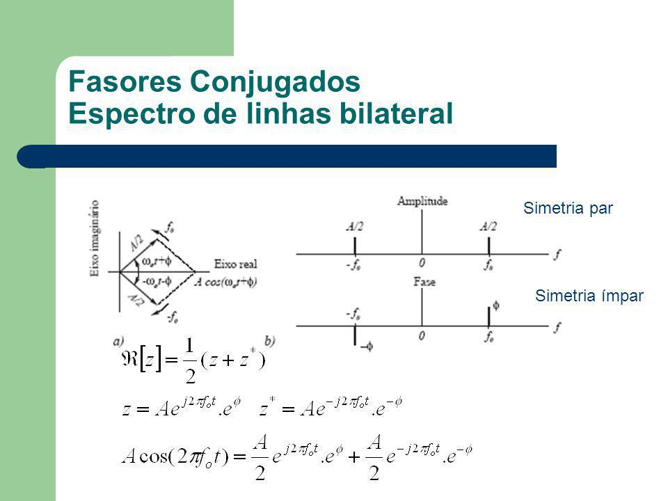 Fasores Conjugados Espectro de linhas bilateral
