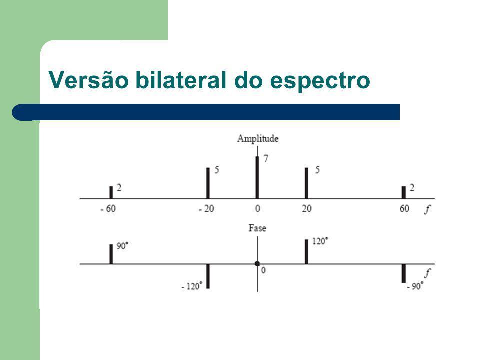 Versão bilateral do espectro