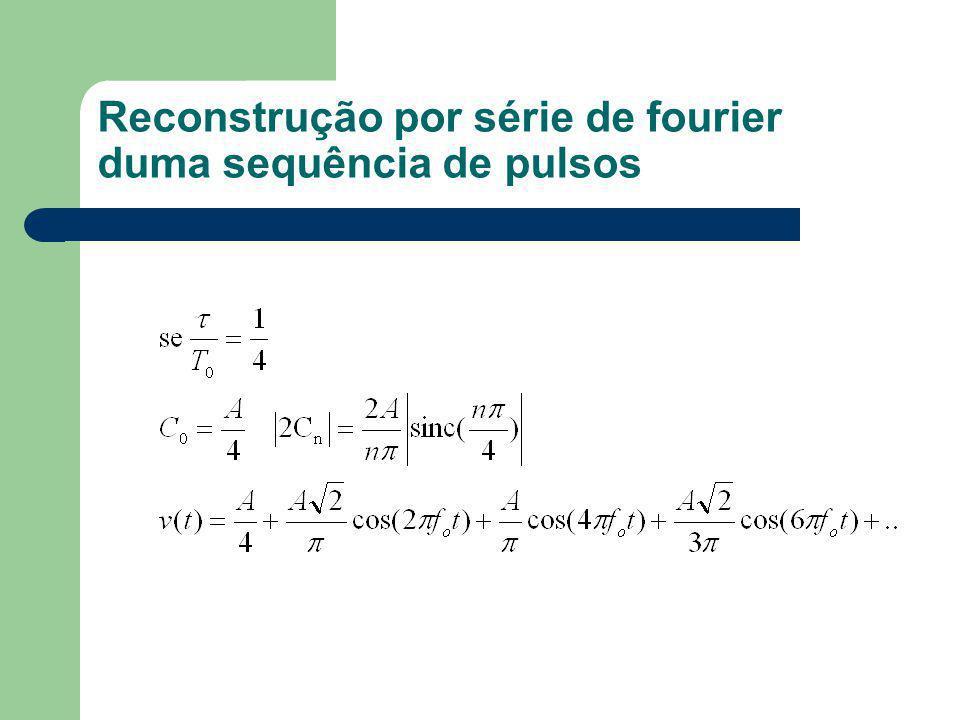 Reconstrução por série de fourier duma sequência de pulsos