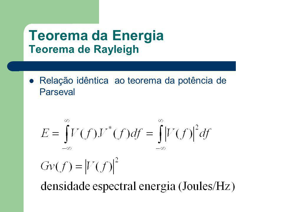 Teorema da Energia Teorema de Rayleigh