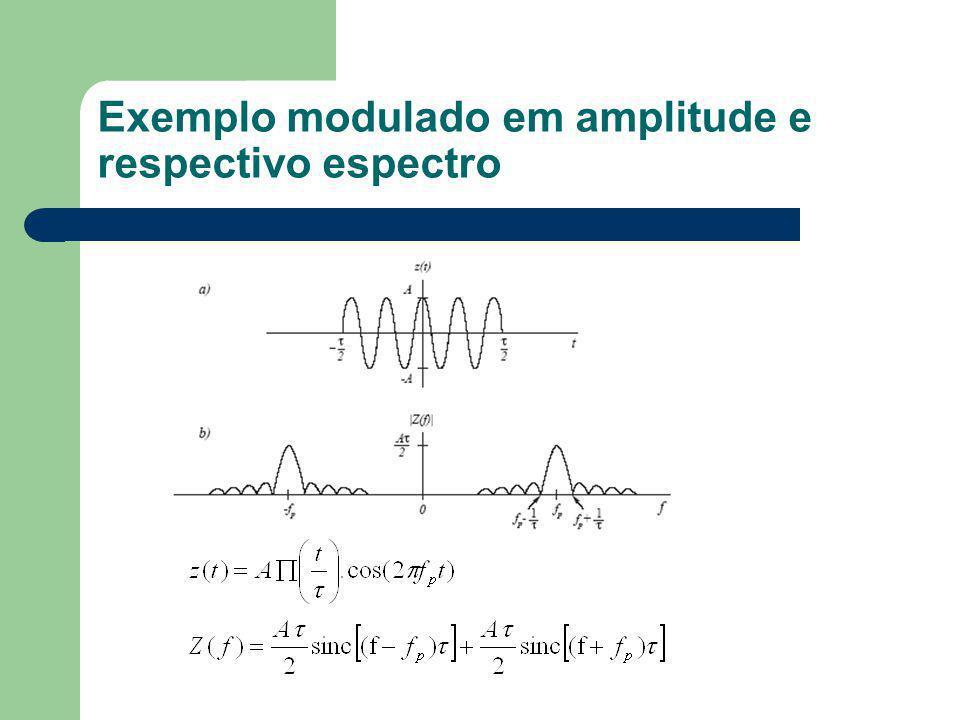 Exemplo modulado em amplitude e respectivo espectro
