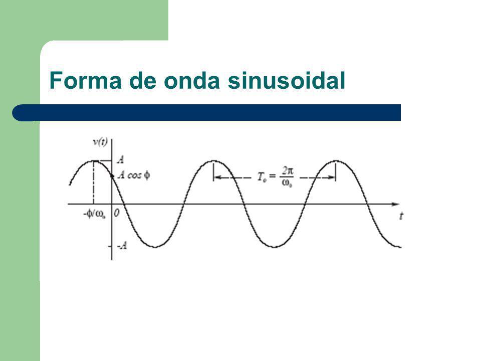 Forma de onda sinusoidal