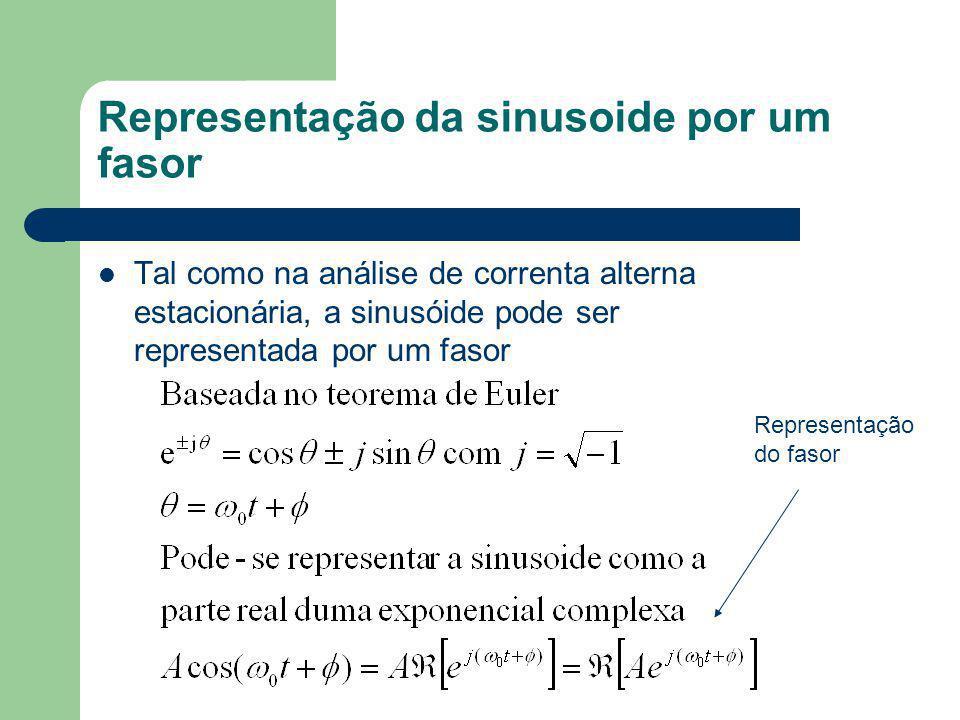 Representação da sinusoide por um fasor