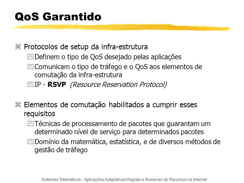 QoS Garantido Protocolos de setup da infra-estrutura