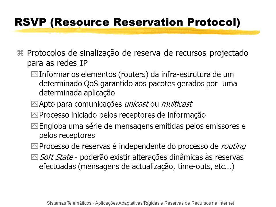 RSVP (Resource Reservation Protocol)