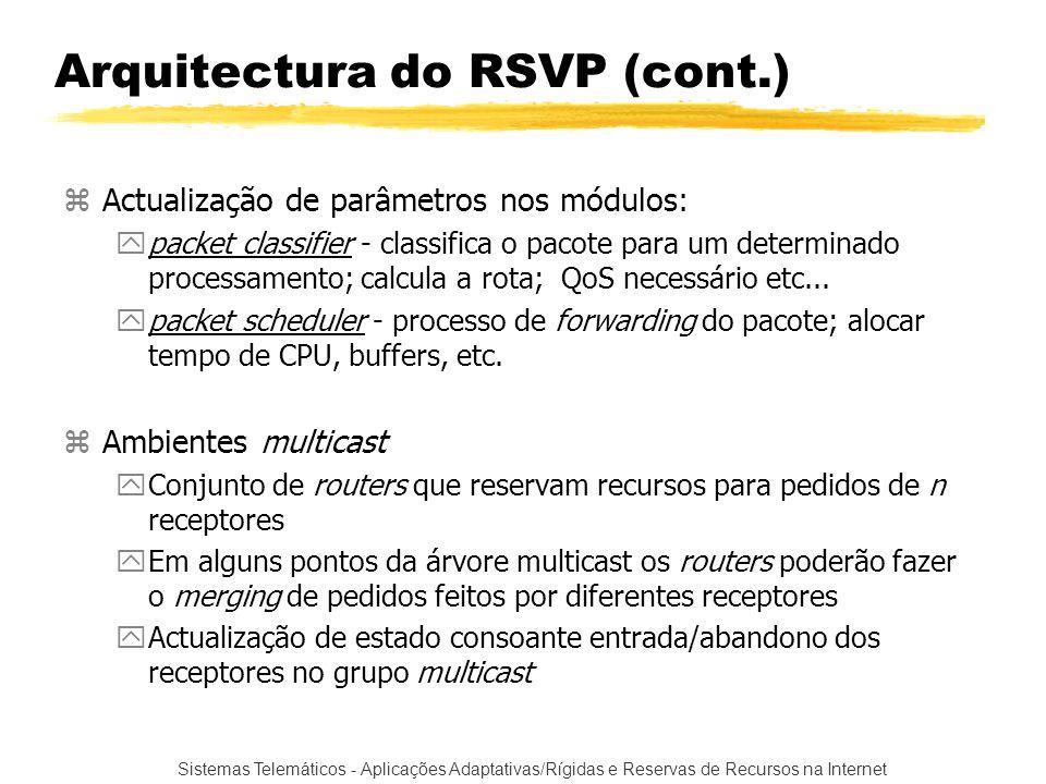 Arquitectura do RSVP (cont.)