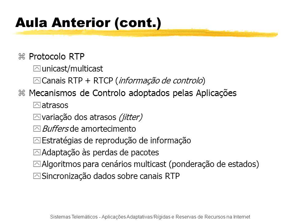 Aula Anterior (cont.) Protocolo RTP