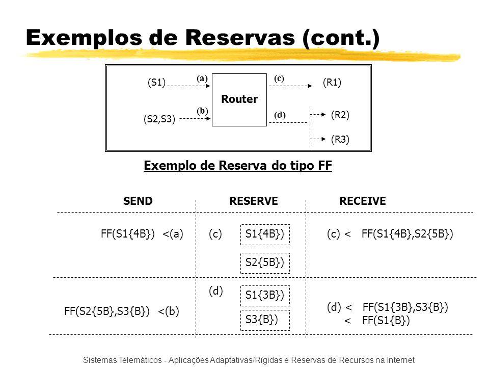 Exemplos de Reservas (cont.)