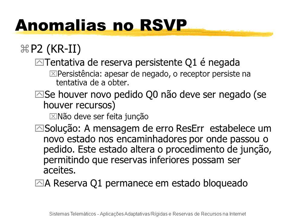 Anomalias no RSVP P2 (KR-II)