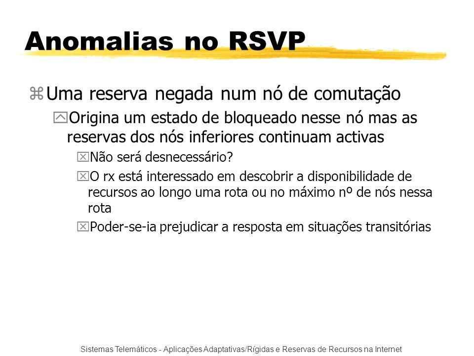 Anomalias no RSVP Uma reserva negada num nó de comutação