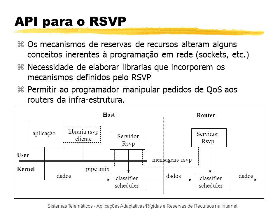 API para o RSVP Os mecanismos de reservas de recursos alteram alguns conceitos inerentes à programação em rede (sockets, etc.)