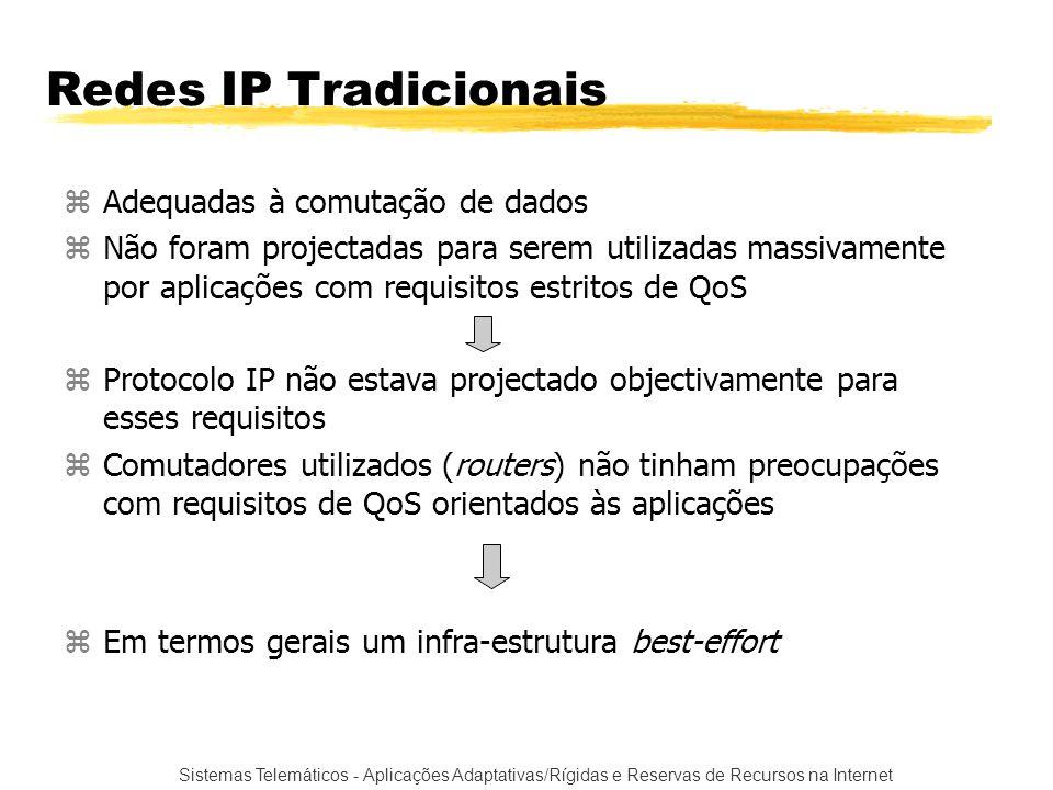 Redes IP Tradicionais Adequadas à comutação de dados