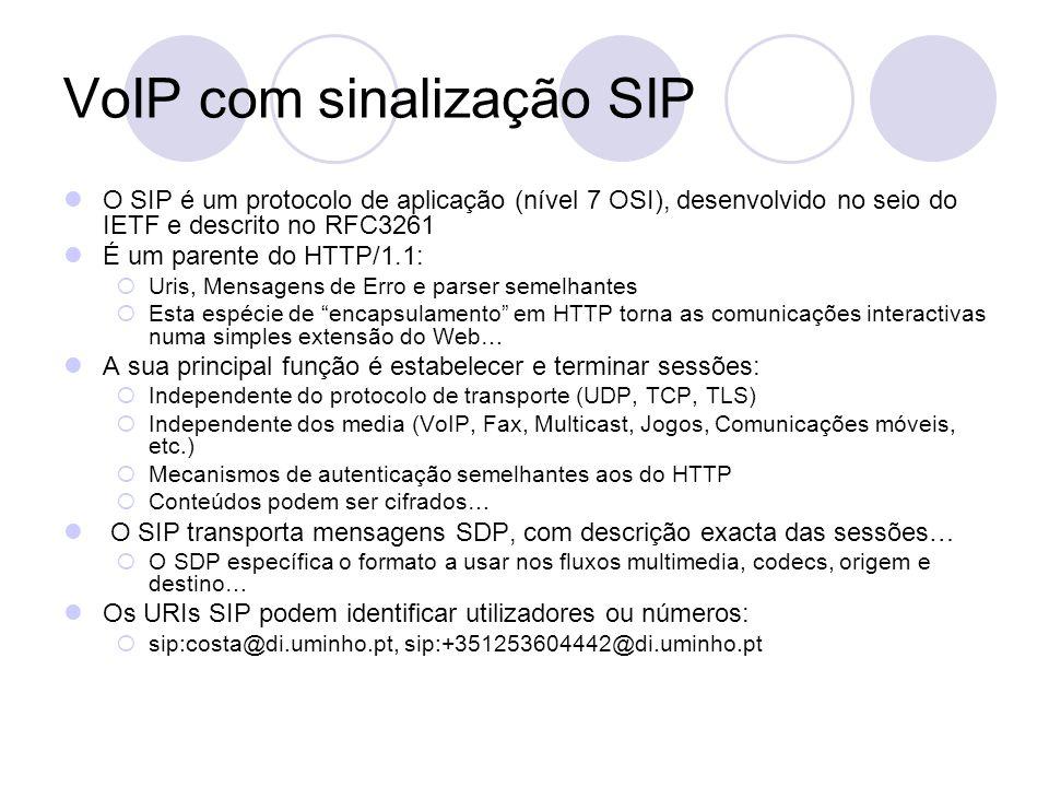 VoIP com sinalização SIP