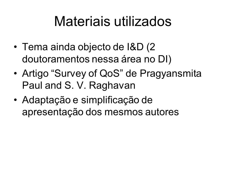 Materiais utilizados Tema ainda objecto de I&D (2 doutoramentos nessa área no DI) Artigo Survey of QoS de Pragyansmita Paul and S. V. Raghavan.