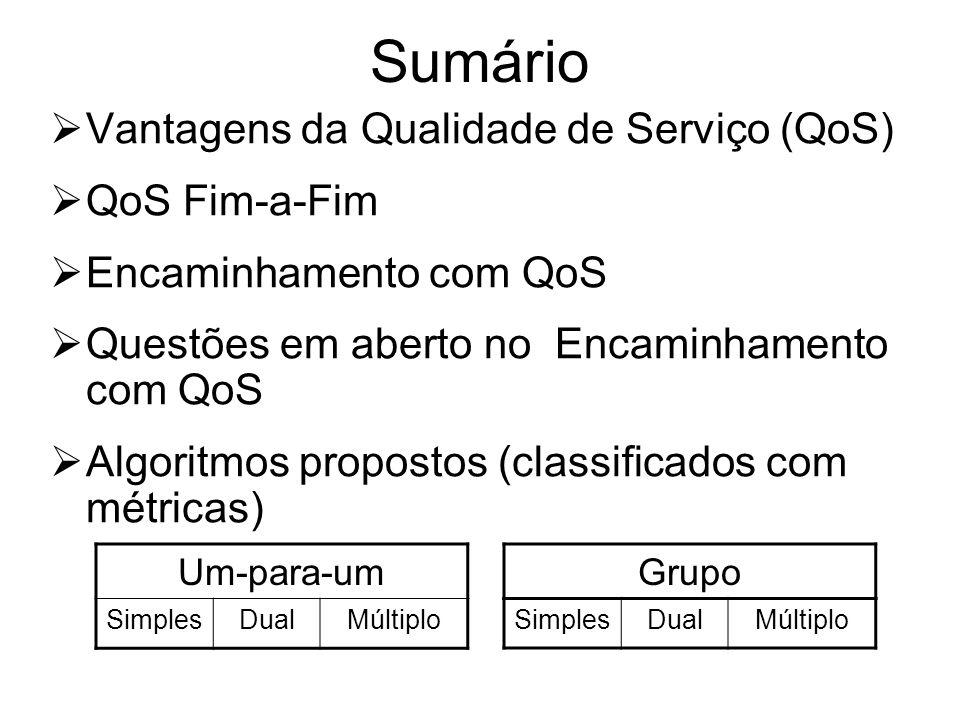 Sumário Vantagens da Qualidade de Serviço (QoS) QoS Fim-a-Fim