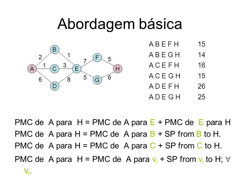 Abordagem básica PMC de A para H = PMC de A para E + PMC de E para H
