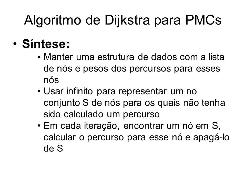 Algoritmo de Dijkstra para PMCs