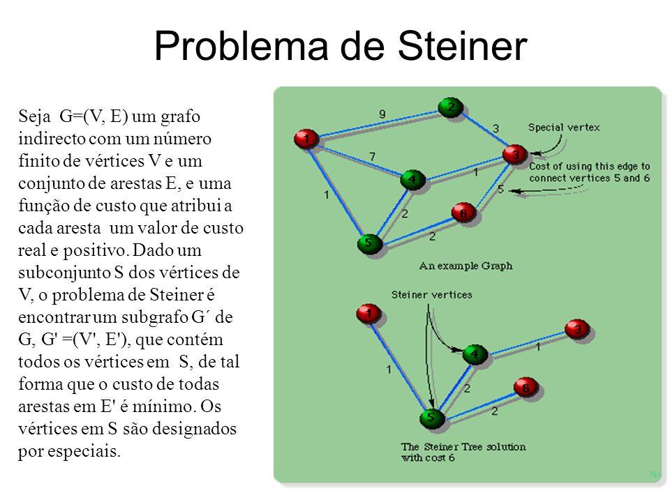 Problema de Steiner