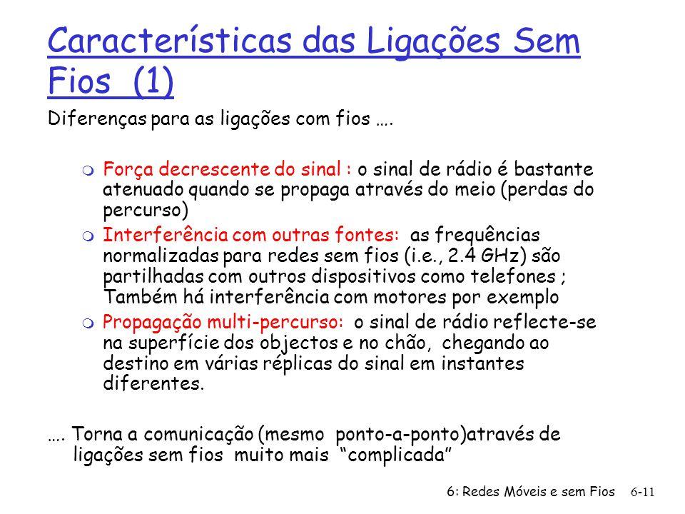 Características das Ligações Sem Fios (1)