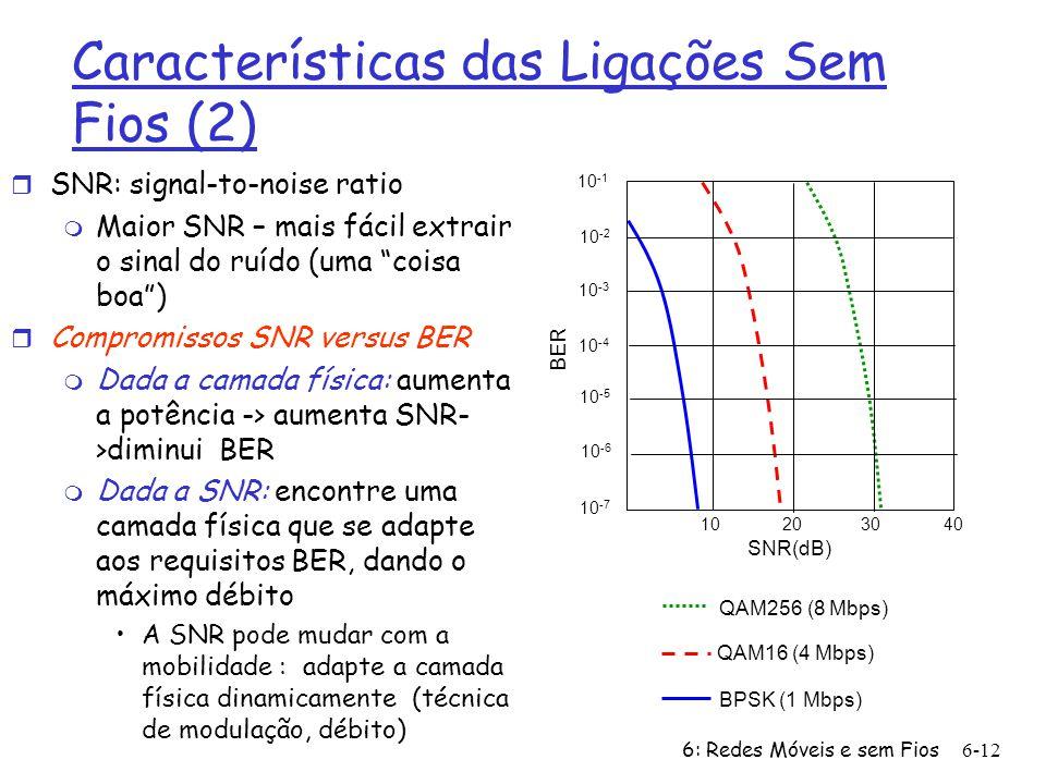 Características das Ligações Sem Fios (2)