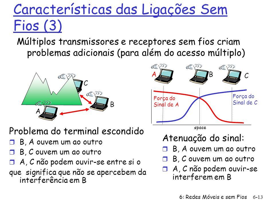 Características das Ligações Sem Fios (3)