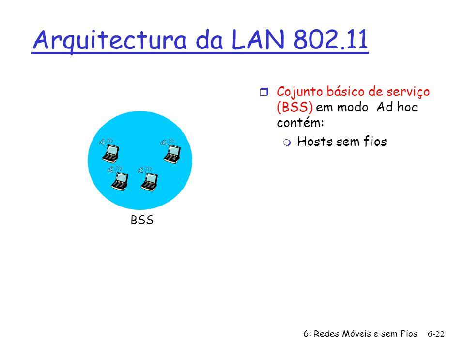 Arquitectura da LAN 802.11 Cojunto básico de serviço (BSS) em modo Ad hoc contém: Hosts sem fios.