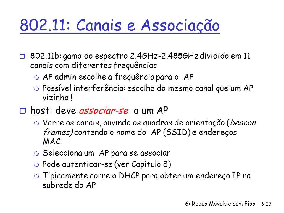 802.11: Canais e Associação host: deve associar-se a um AP