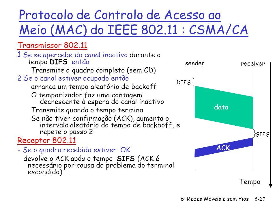 Protocolo de Controlo de Acesso ao Meio (MAC) do IEEE 802.11 : CSMA/CA