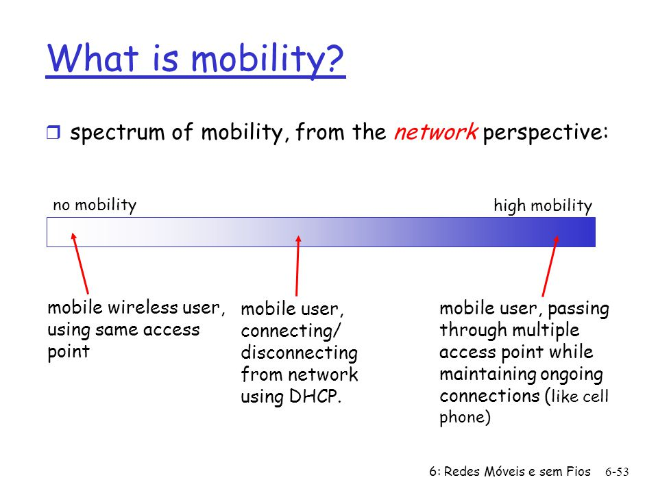 What is mobility spectrum of mobility, from the network perspective:
