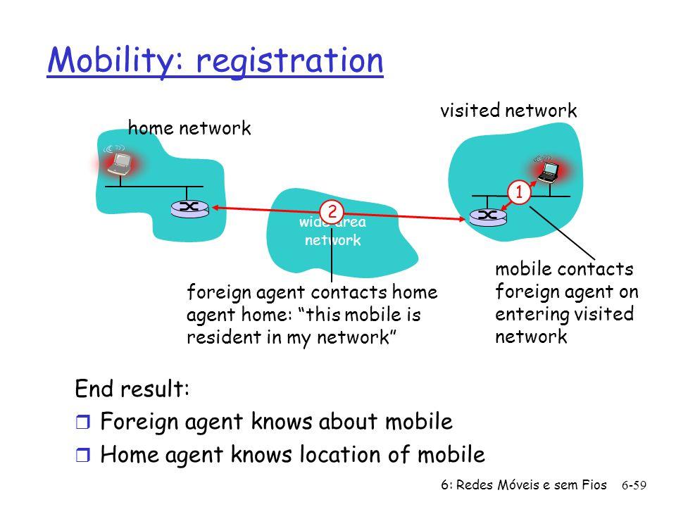 Mobility: registration