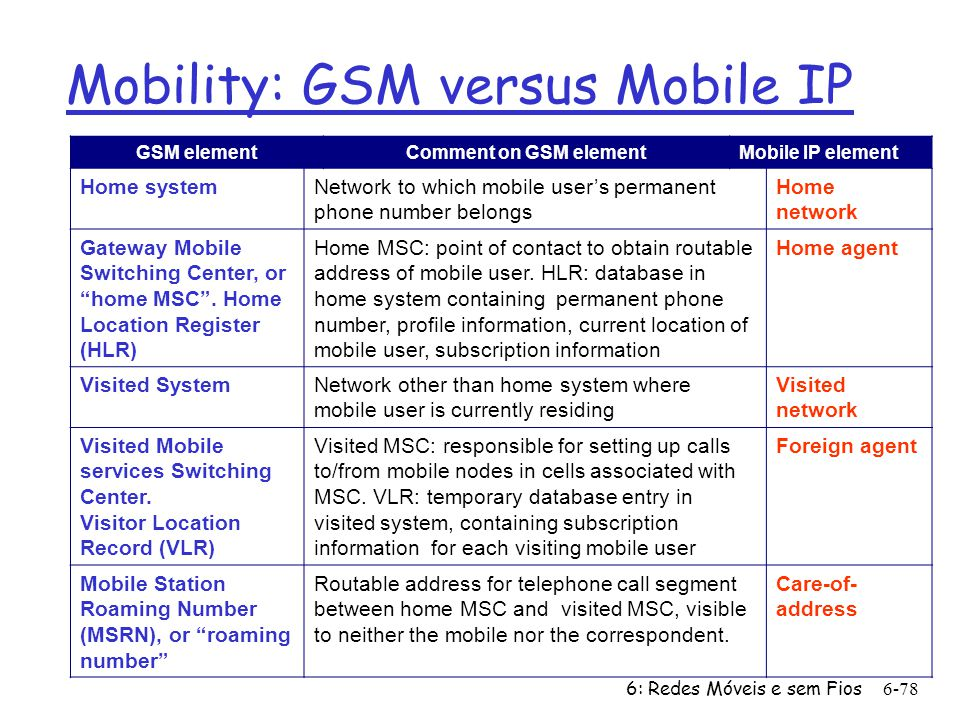 Mobility: GSM versus Mobile IP