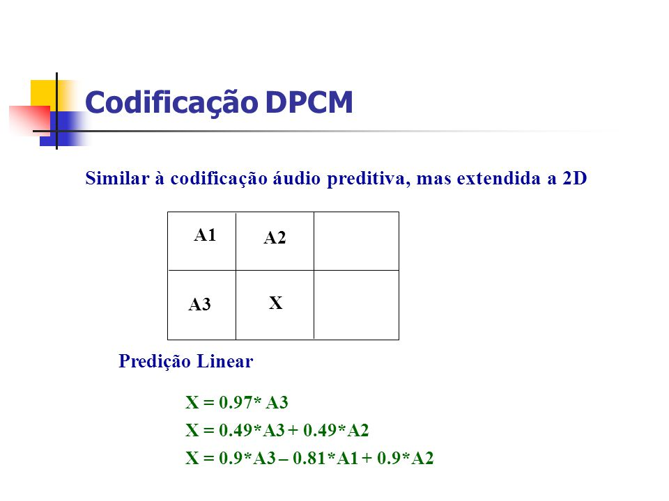 Codificação DPCM Similar à codificação áudio preditiva, mas extendida a 2D. X. A3. A1. A2. Predição Linear.