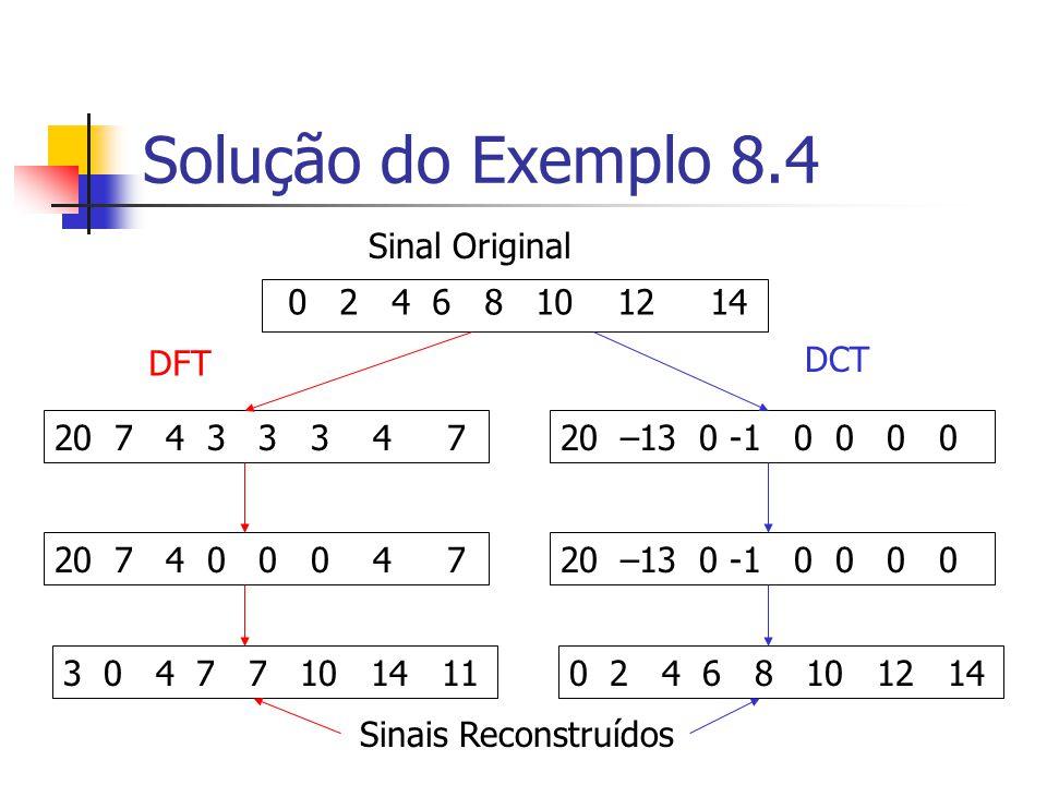 Solução do Exemplo 8.4 Sinal Original 0 2 4 6 8 10 12 14 DFT DCT