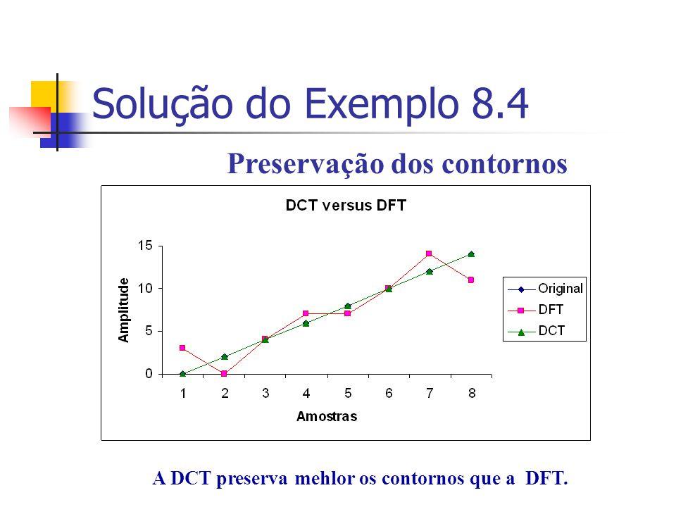 Solução do Exemplo 8.4 Preservação dos contornos