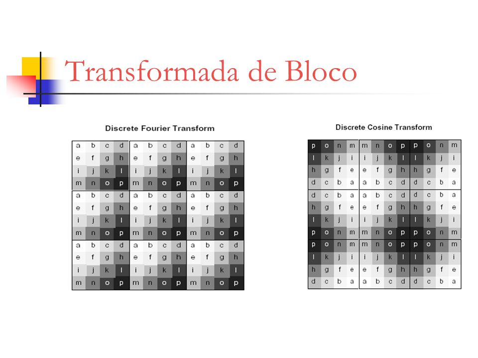 Transformada de Bloco the way the DFT transforms a block, it expects the neighboring blocks to.