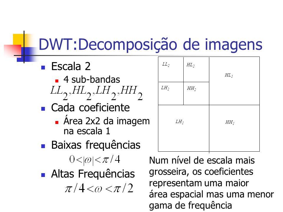 DWT:Decomposição de imagens